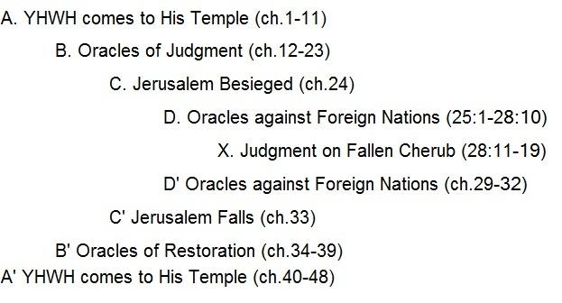 Rev. Justin Lee Marple, Niagara Presbyterian Church, chiasm of Ezekiel image