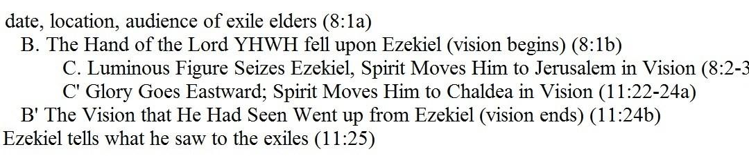 The Visions of God Continue (Ezekiel 8-11)