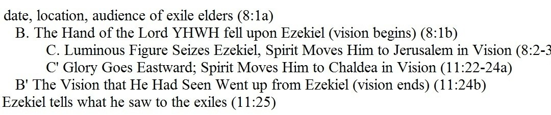 The Visions of God Continue (Ezekiel 8-11)