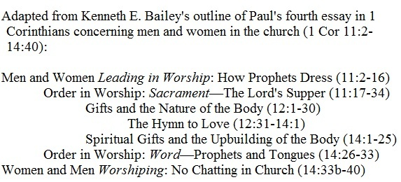 Rev. Justin Lee Marple, Niagara Presbyterian Church, Chiasm of 1 Cor 11-14