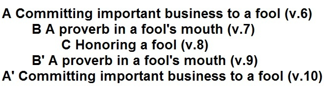 Fools & Friends (Proverbs 25:28-27:22)