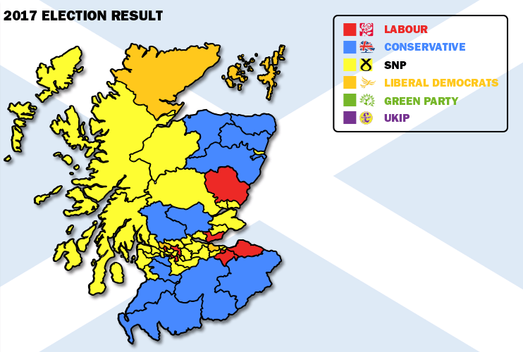 What the General Election results mean for Scotland