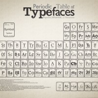 periodic_table_of_typefaces_large