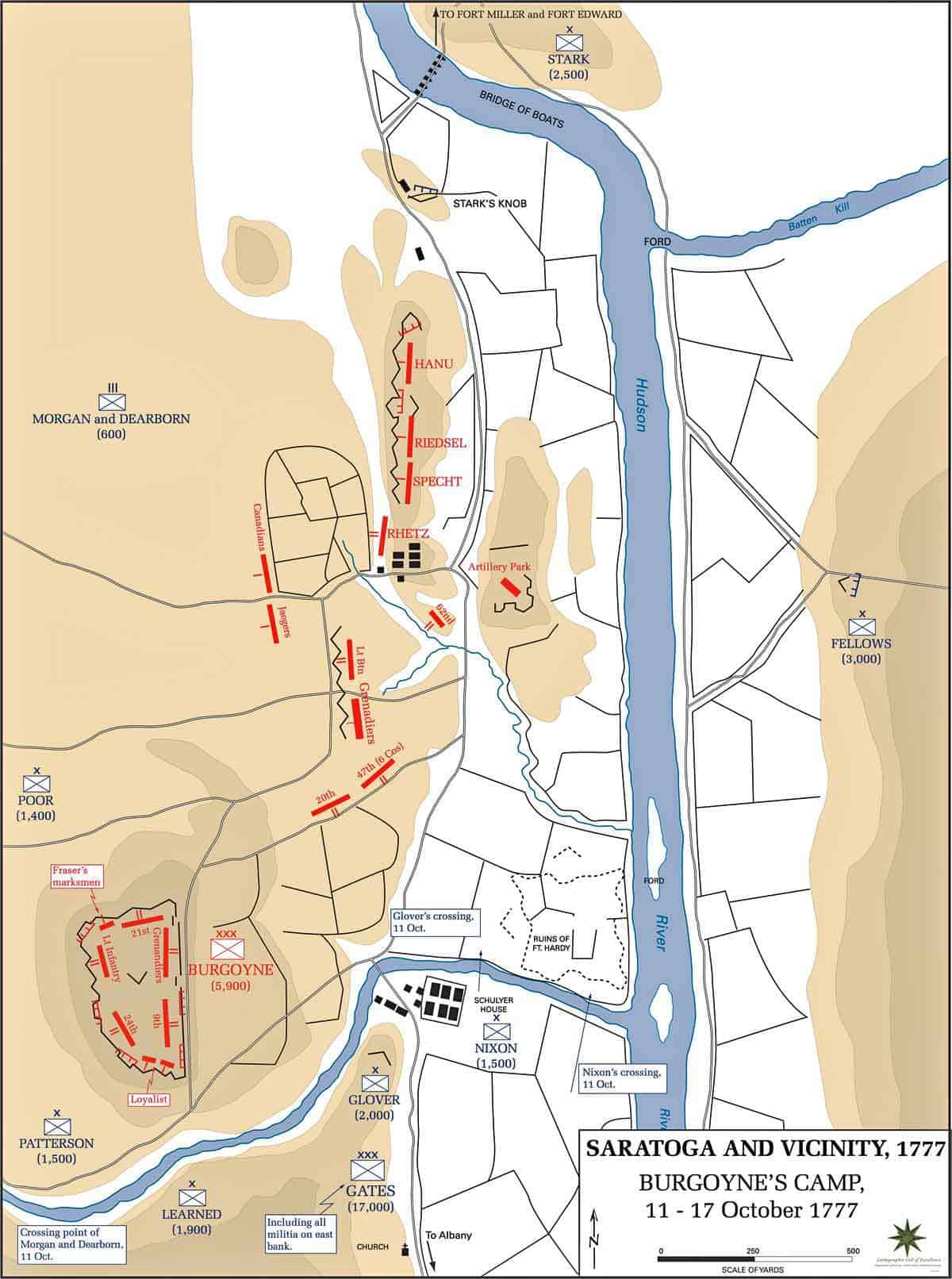 Battle Of Saratoga Second Bemis Height S American
