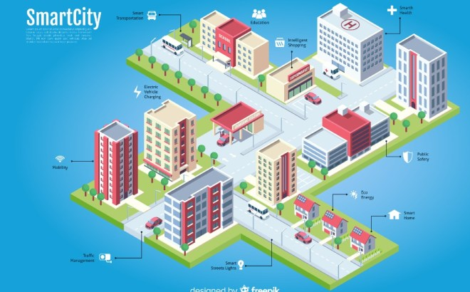 smart city, smart city planning
