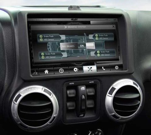 Operating System for Cars