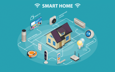The New Normal and it's Effects on Smart Home Service