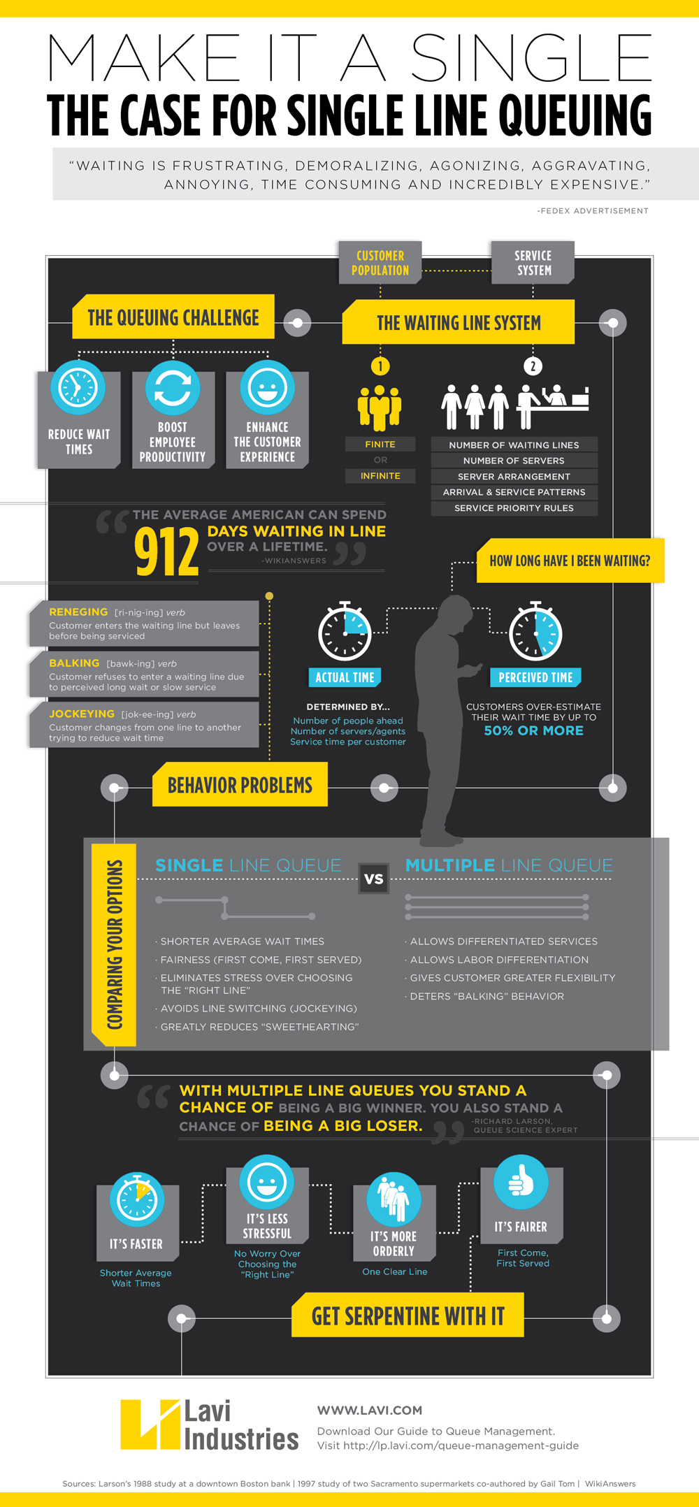 Single Line Queue Management Infographic