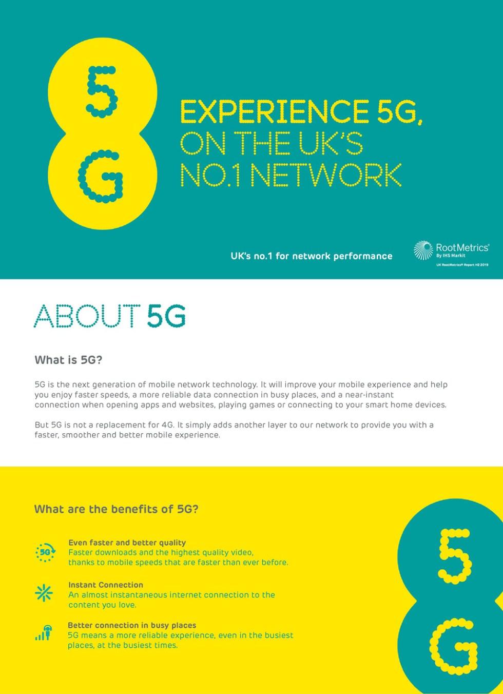 5G on EE 1