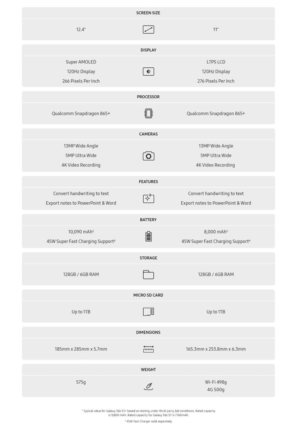Samsung Galaxy tab S7 S7 Plus