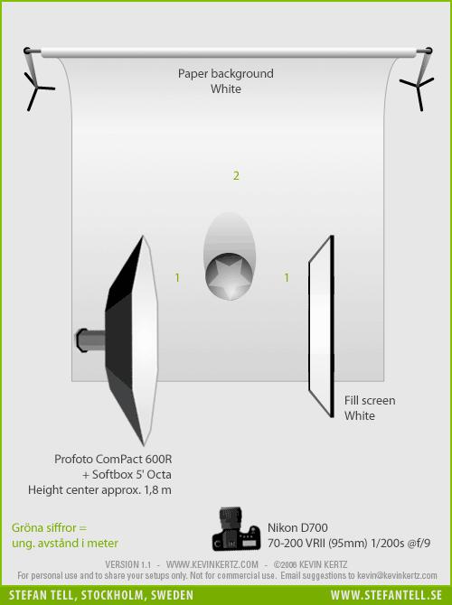 lighting-setup_studio-portrait-one-flash-one-reflector-simple-