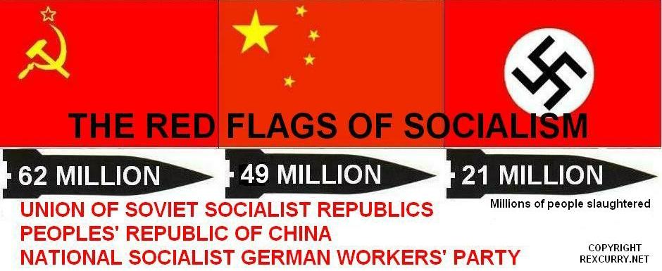 occult revelation 666 mark of the beast demonology satanism devil worship satan's rapture parapsychology parapsychologist Socialist Red Flags of Socialism