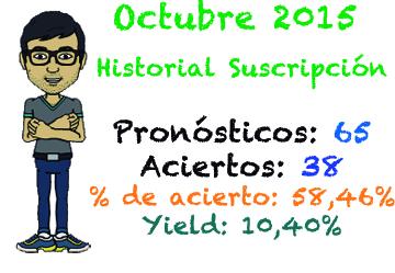 Estadística de pronósticos Octubre (Números)