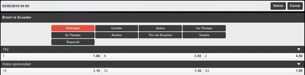 pronosticos_copa_america_brasil_ecuador