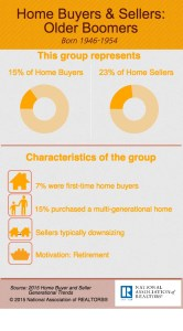 home-buyer-and-seller-older-boomers-2015-03-11