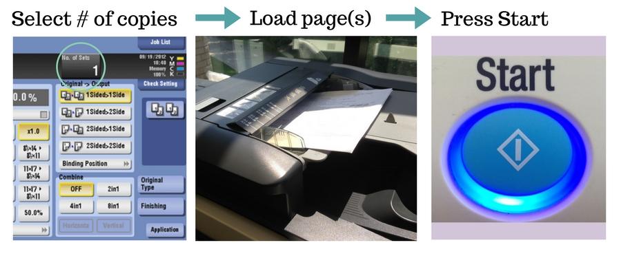 copy_process
