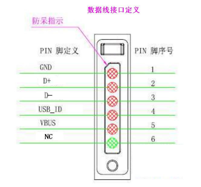 RFinder M1/P1 Pinout For USB Cable