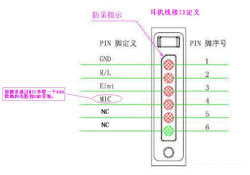 Rfinder m1 earphone pinout rfinder sciox Image collections
