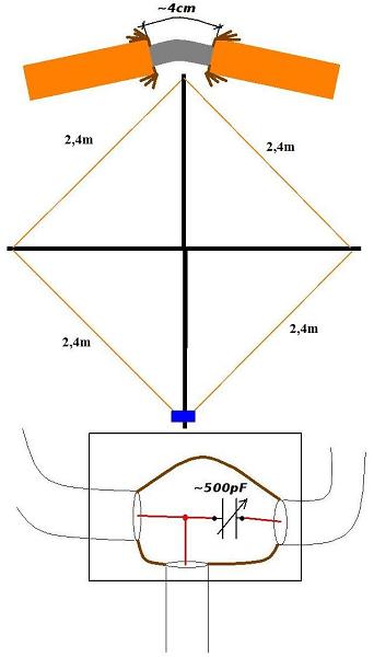 Το γενικό σχέδιο των ομοαξονικών κεραιών βρόγχου.