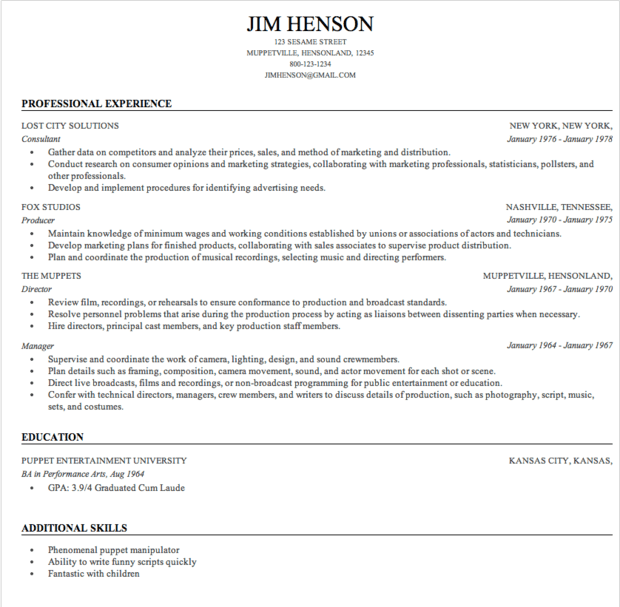 Make A Free Resume. Breakupus Inspiring Resume Builder Comparison