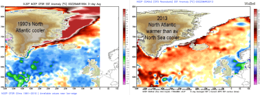 But the North Atlantic was warmer than usual
