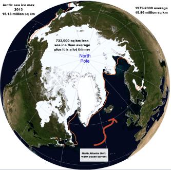 Spring maximum extent of Arctic sea ice