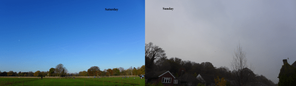 this week: interchangeable: clear or gloomy