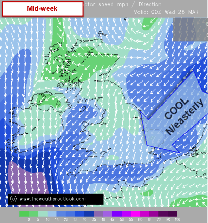 chilly easterlies with LOW to south