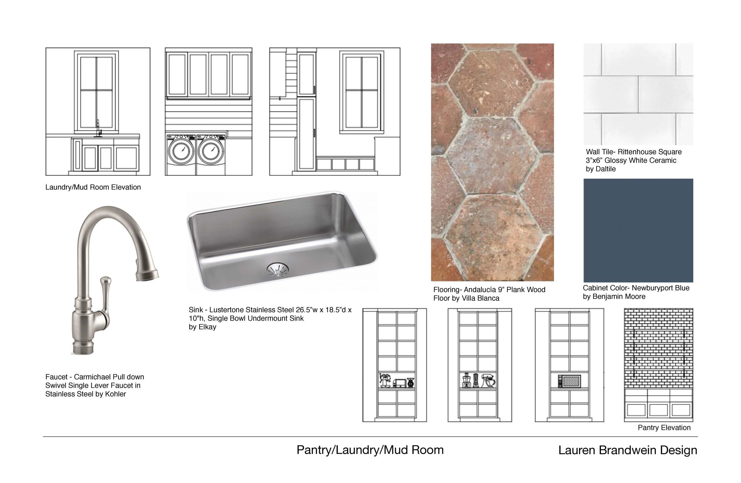 process rock house design