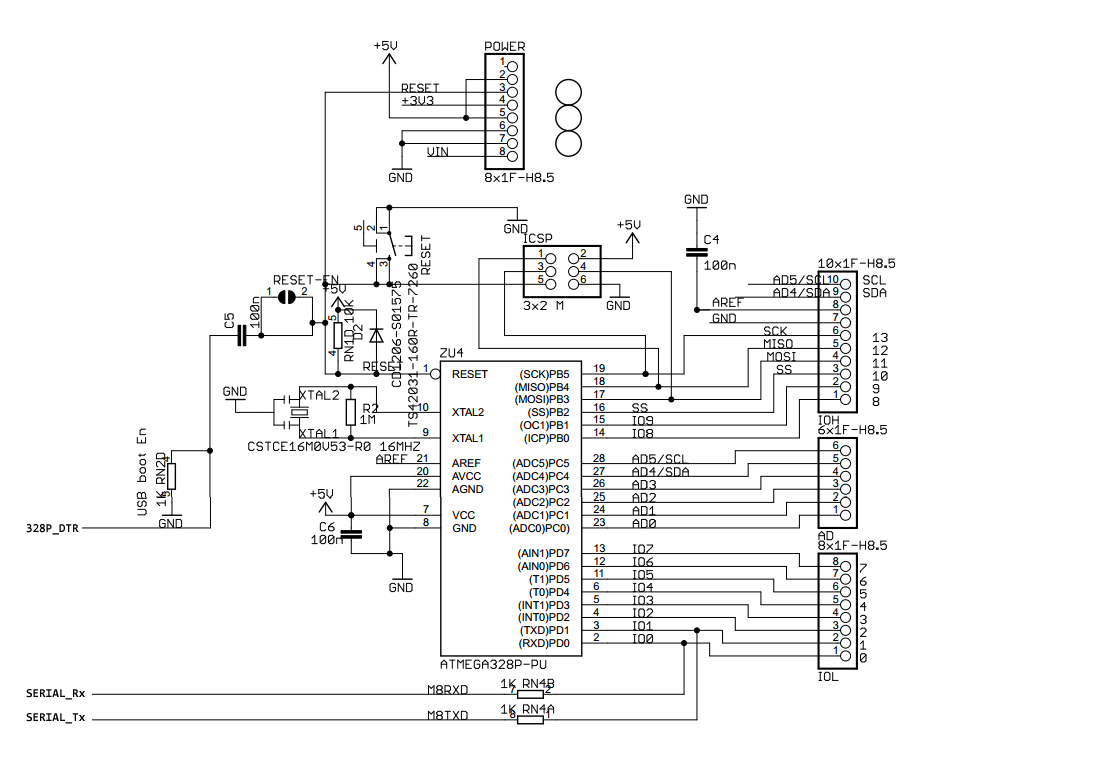 Rs232 Pin Diagram