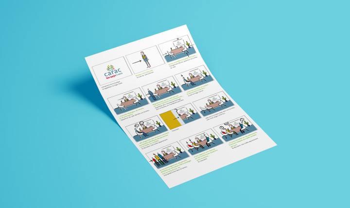 Exemple d'un story-board réalisé par l'agence pour le motion design d'une mutuelle.