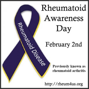 Rheumatoid Arthritis Awareness Day - February 2