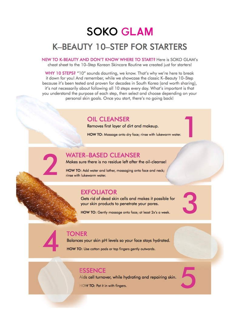 10-Step Skin Care Routine (it's faster than you think)