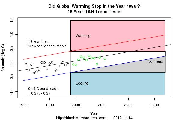 Trend UAH 1998 18