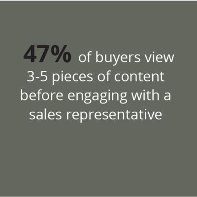 Rhino PR content marketing