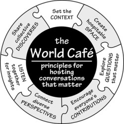 World Cafe Principles