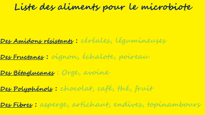 microbiote liste aliments
