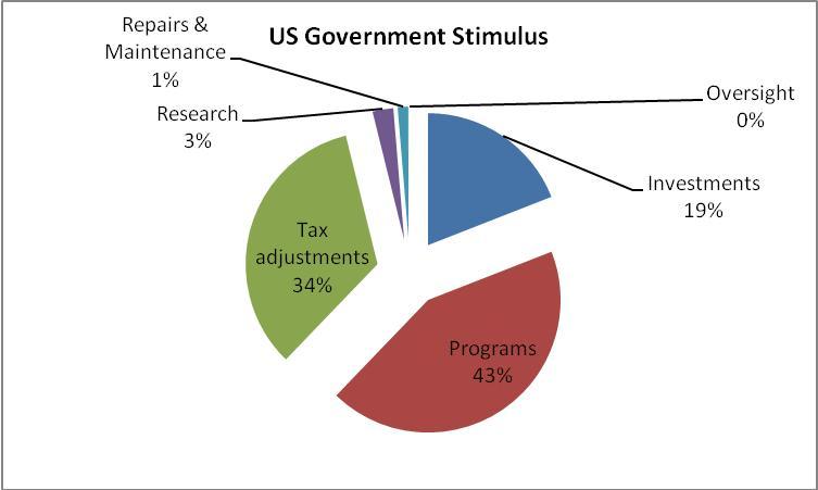 stimulus-bill-02162009