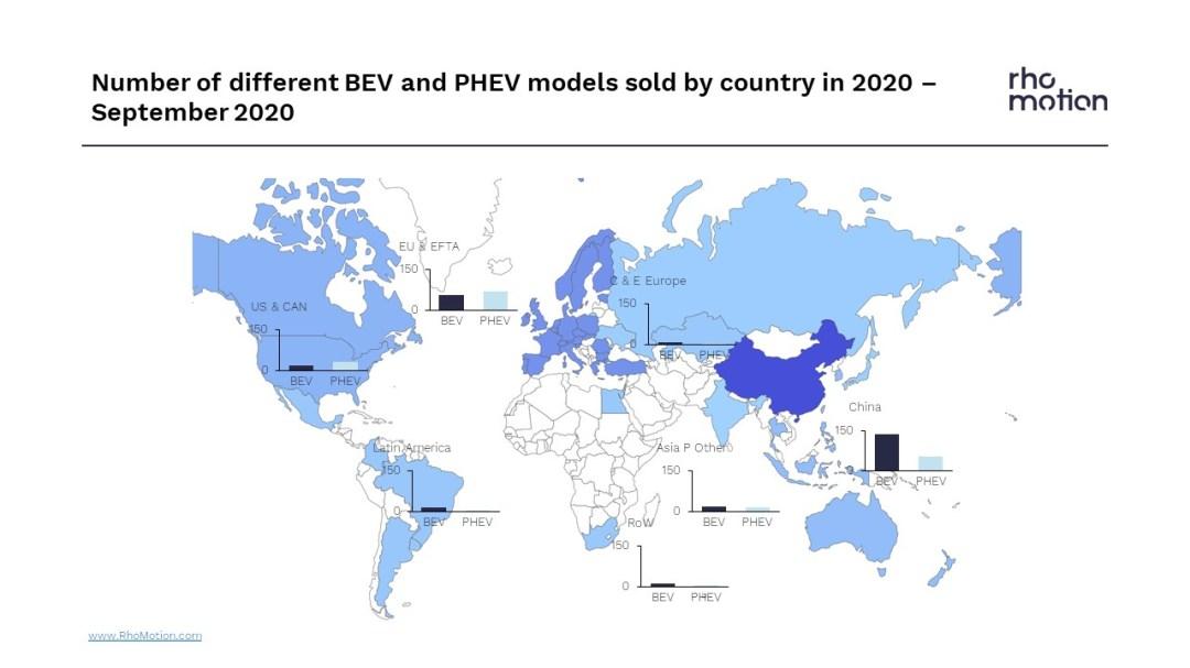 number of bev and phev models sold september 2020