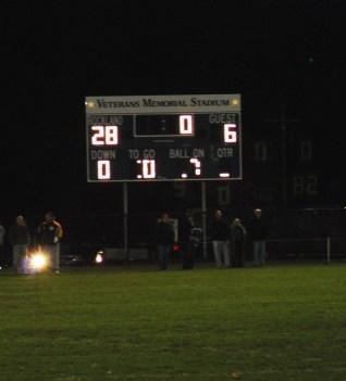 final score pp