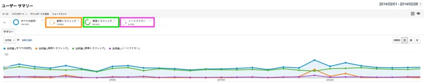 ユーザー_サマリー_-_Google_Analytics _body