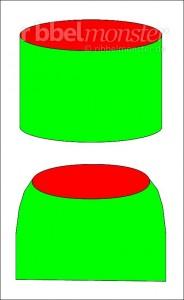Mütze häkeln - Größenverhältnisse
