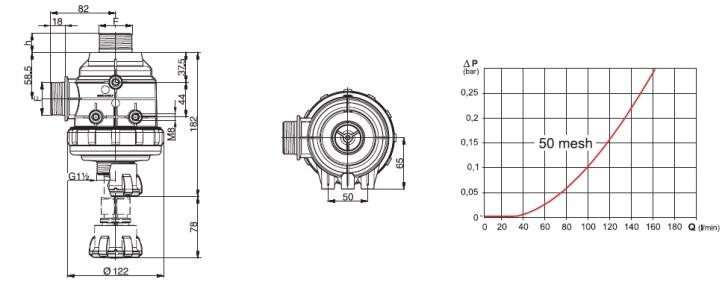 Dimensioni FILTRO ASPIR 3132452 ARAG