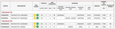 FG-0552 TECHNISCHE DATEN(1)