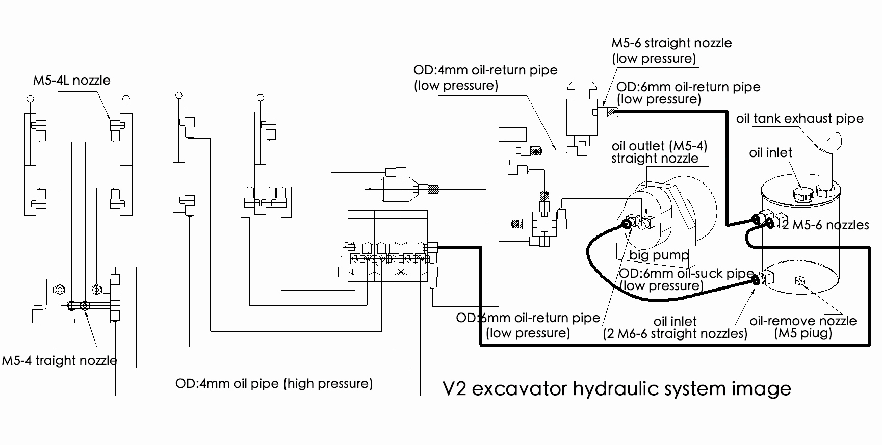 simple hydraulic pump wiring diagram