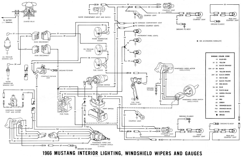 Mustang Wiring Diagram