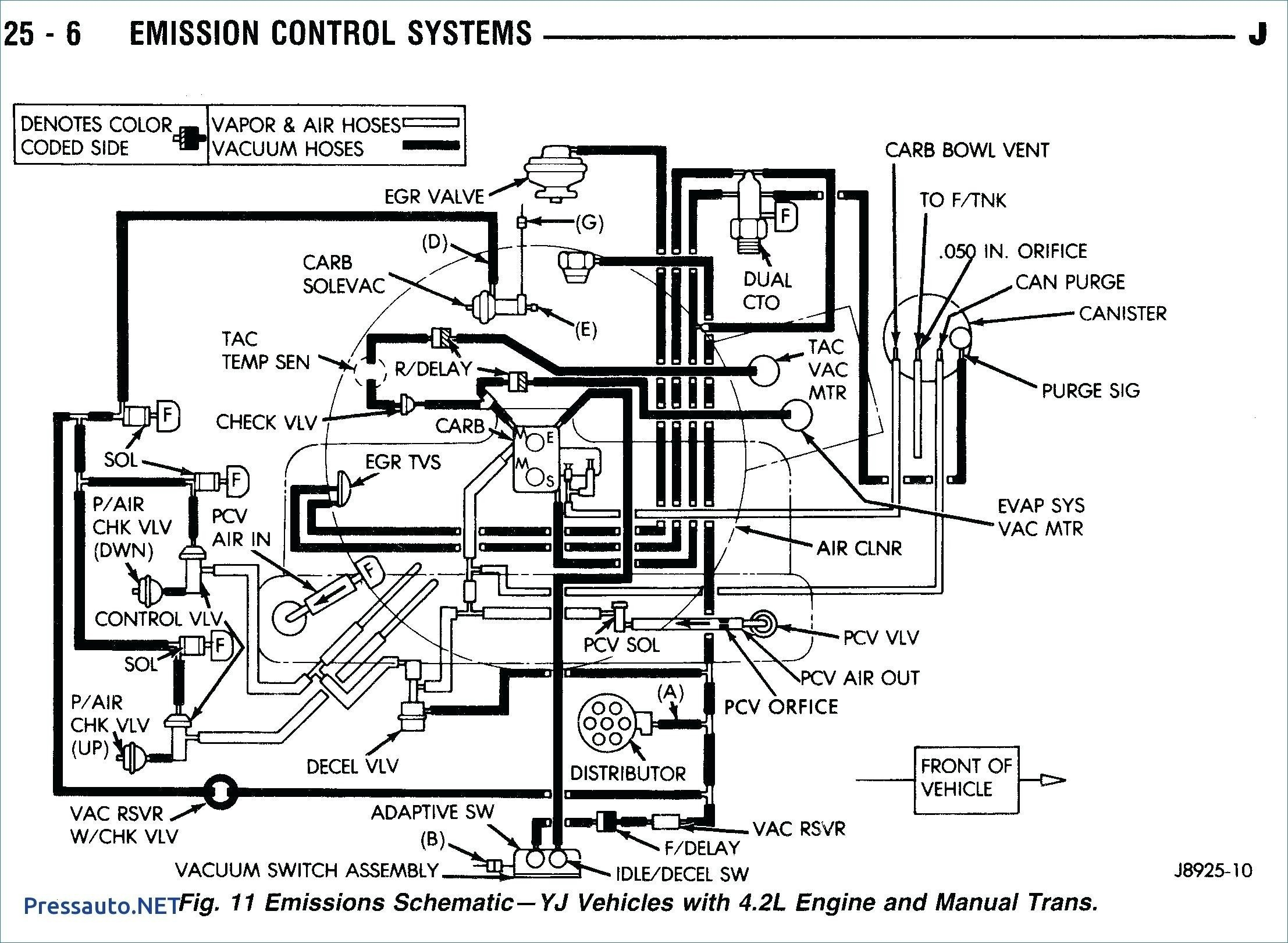 1998 Jeep Cherokee Wiring Diagrams Pdf - Wiring Diagram