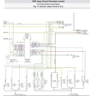 1996 Jeep Grand Cherokee Alarm Wiring Diagram | Free