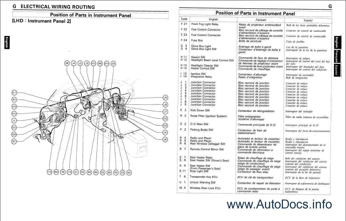 Toyota Camry Wiring Diagram