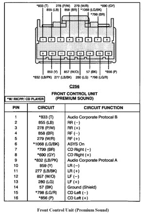 1997 ford F150 Stereo Wiring Diagram | Free Wiring Diagram